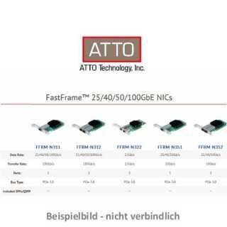ATTO - Host Adapter - FastFrame3 - Dual Channel x8 PCIe 3.0 - 25/40/50/100GbE - Low Profile - QSFP28