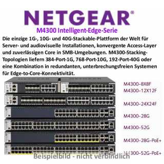 Netgear - Managed Switch Premium - M4300-28G-PoE+ - M4300-28G-POE+ stckl mgd Switch APS1000W
